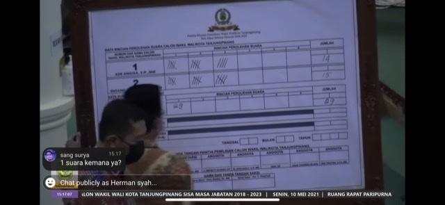 Ini Wakil Walikota Tanjungpinang Terpilih