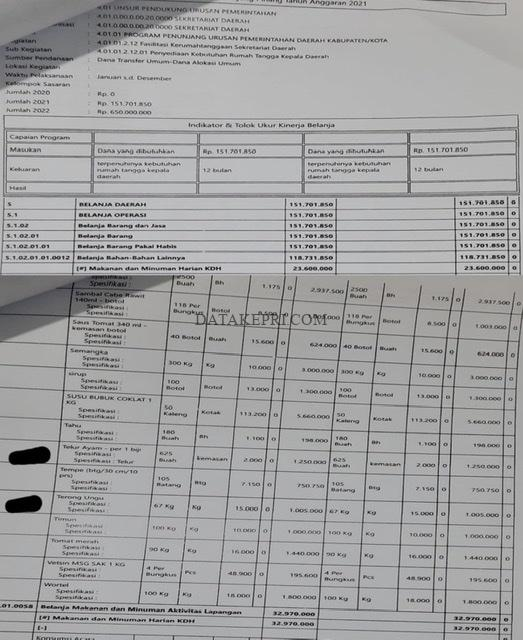 Anggaran Makan Minum Walikota Tanjungpinang Nilainya Fantastis